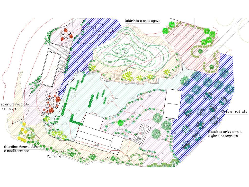 Giardino Con Orto, Frutteto, Labirinto, Solarium